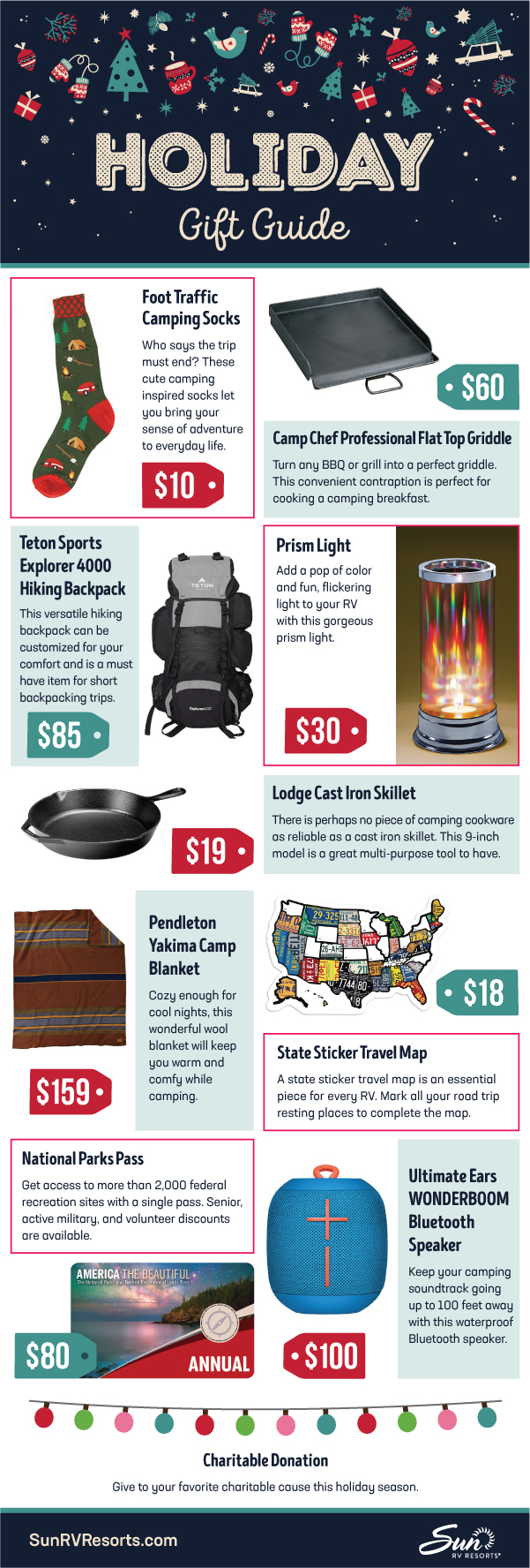 2019 Holiday Gift Guide Infographic